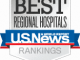 Does Healthgrades Truly Rate the Worst Hospitals in America?