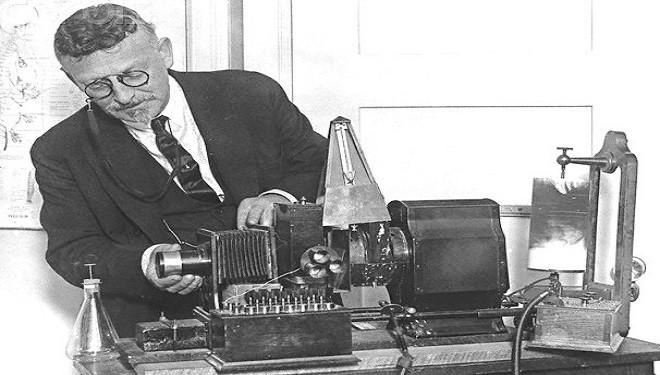 Albert Abrams and the Fraud of Radionics