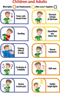 meningitis symptoms in children and adults