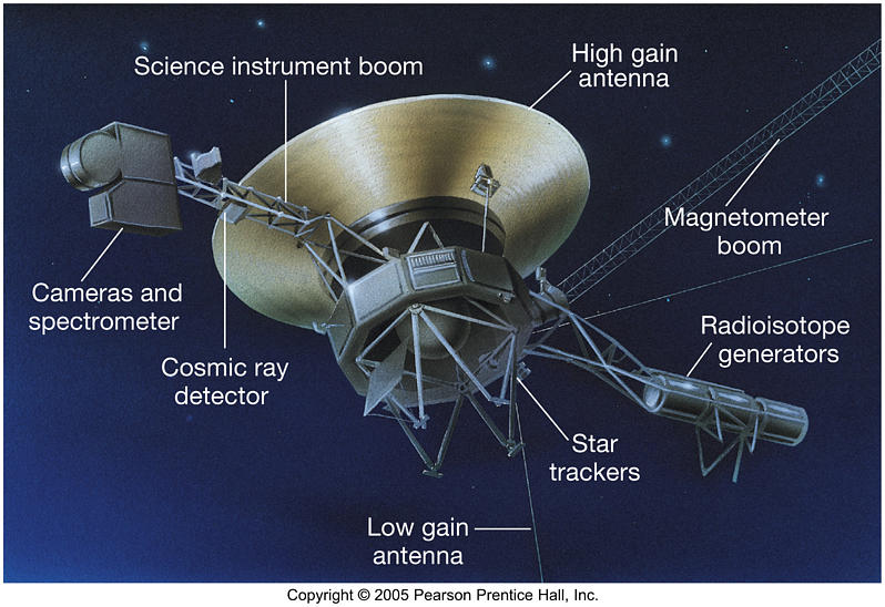 voyager 1 dimensions - photo #11