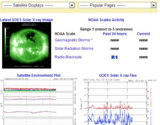 Solar Flares Reach Peak During Solar Maximum