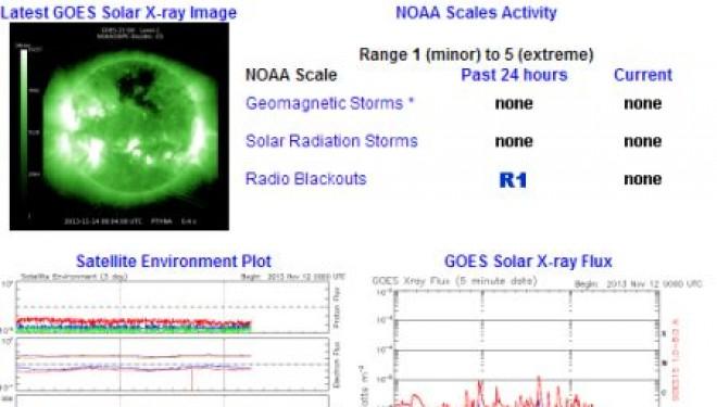 Solar Flares Reach Peak During Solar Maximum