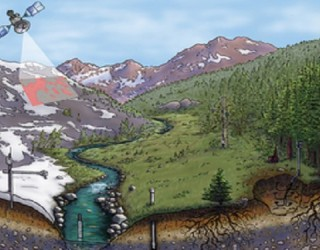 NSF Selects 4 Sites To Monitor How Earth Responds to Human Activity