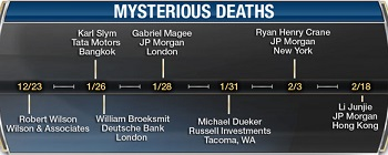 mysterious banker deaths