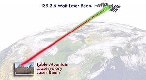 hello world laser