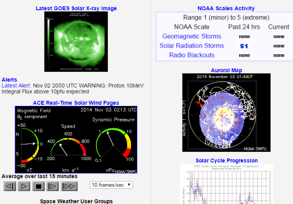 space-weather