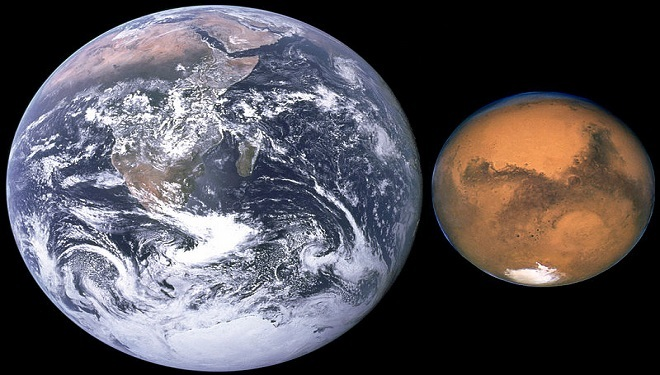 Terraforming Mars: Is the Science Plausible?