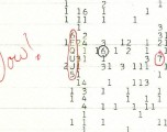 1977 WOW Signal May Have Been Created by Comets