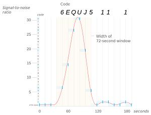 wow signal profile