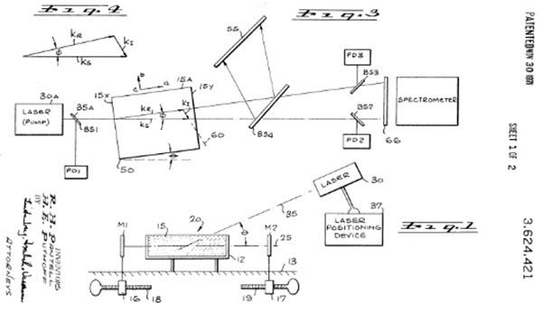 tunable raman laser patent