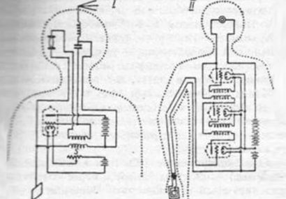 FBI Wanted to Use Soviet Mind Control Tech in Waco