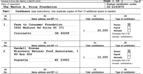 weston price funding  tax form